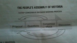People's Assembly of Victoria consensus making process
